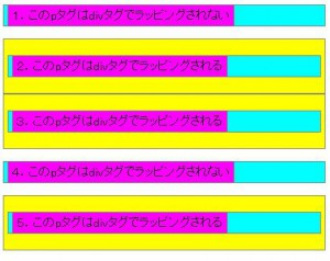 jquery,wrap,ラップ,ラッピング,囲む,サンプル,manipulation,操作