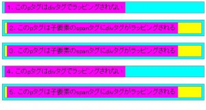 jquery,wrapInner,ラップ,ラッピング,子要素,内部,内側,サンプル,manipulation,操作