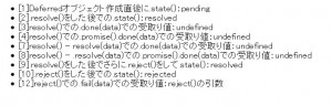 jquery,deferred,state,resolve,reject,done,fail,サンプル,非同期通信